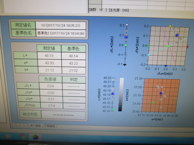 Spectrophotometer/color spectrophotometer/Color Spectrophotometer