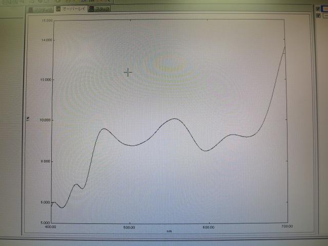 uv-vis 紫外可視近赤外分光光度計 UV-2600