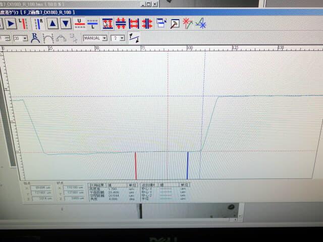 レーザーテック レーザーマイクロスコープ OPTELICS H1200
