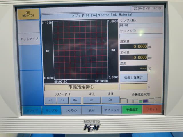 水分量測定 滴定法 自動滴定